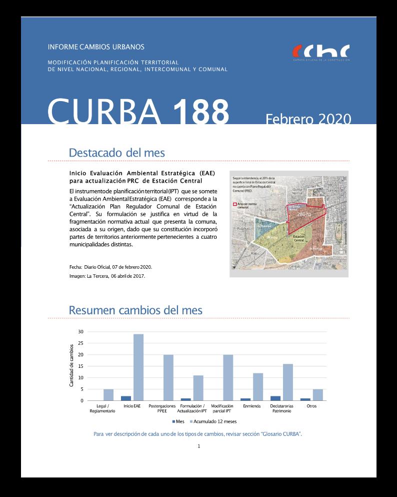 PORTADA-CURBA-188.png
