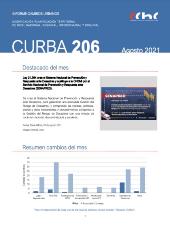 curba-206.png