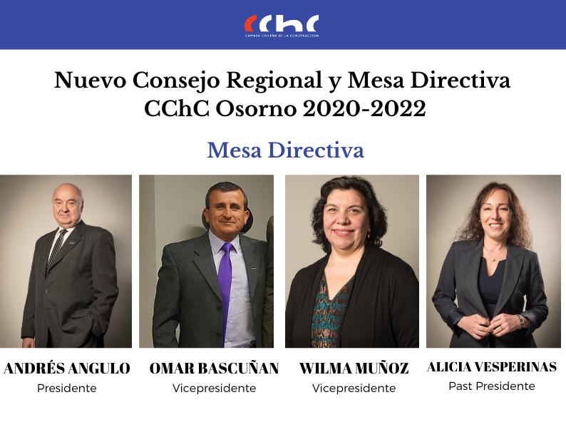 Consejo_Regional_CChC_2018-2020_Grafica.png