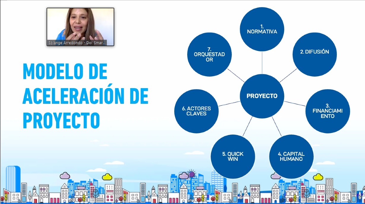 Expertos plantean desafíos para que las ciudades de Atacama se transformen en Smart City noticias