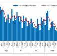 Accidentabilidad en empresas locales llegó a 2,60%