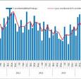 Accidentabilidad en empresas locales llegó a 1,57%