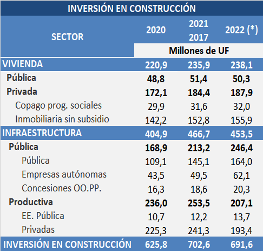 InversionConstrucciónWeb.png