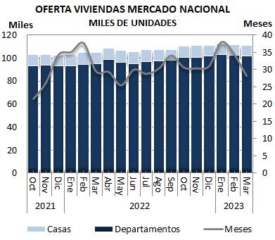 MercadoNacionalOfertaWeb.png