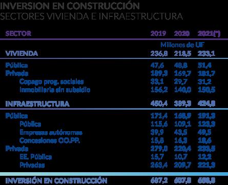 inversion-en-construccion-sectores-vivienda-e-infraestructura-2.png